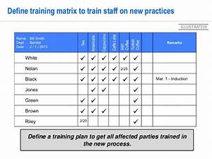search results for weekly safety training schedule With safety training calendar template