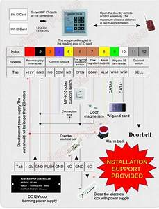 Card Reader Wiring Diagram Black To Red White Black Wiring