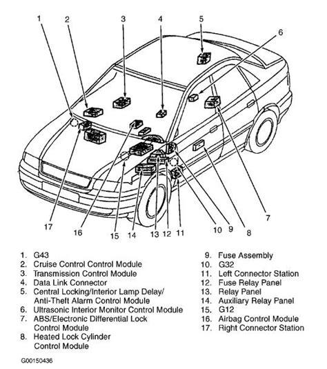 95 chevy blazer fuse box auto electrical