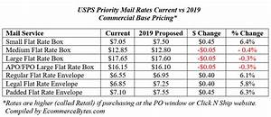 Usps Postage Rates 2019 Chart The Online Seller 39 S Guide To Usps Shipping Rates For 2019