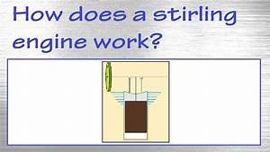 How Does A Stirling Engine Work     Hot Air Engine