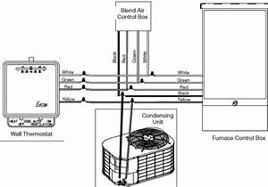 Mobile Home Electrical Wiring Diagram Furnace