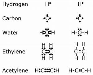 The Online Guide To Chemistry  U00bb Molecular Structure  U0026 Bonding