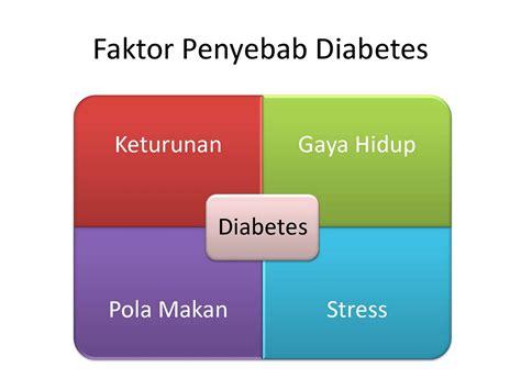 Mencegah Untuk Hamil Diabetes Melitus Pengertian Penyebab Gejala Dan