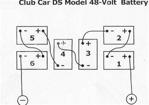 Club Car Wiring Diagram 48 Volt by Wiring Diagrams 36 48 Volt Battery Banks Mikes Golf