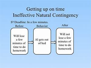 How To Diagram Contingencies With Multiple Behaviors