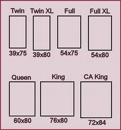 Bed Chart Dimensions Sizes Mattress Measurements Standard
