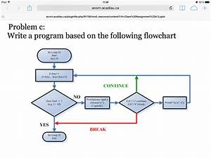 Solved  Write A Program Based On The Following Flow Chart