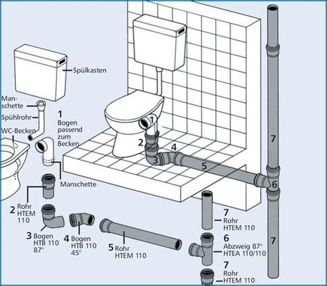 Entwässerung Von Waschbecken Und Wc