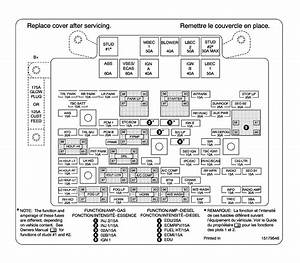 2000 Chevy Silverado Fuse Panel Diagram