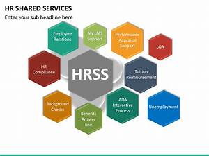 Hr Shared Services Powerpoint Template