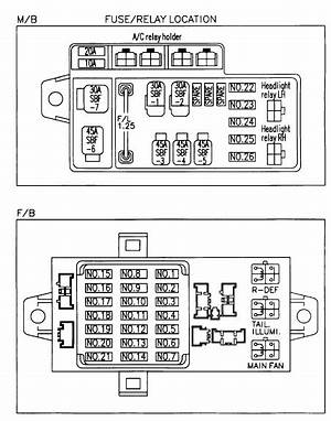 Subaru Legacy Wiring Diagram 2017 2968 Cnarmenio Es
