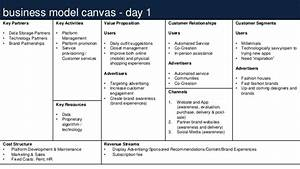 business model canvas - day