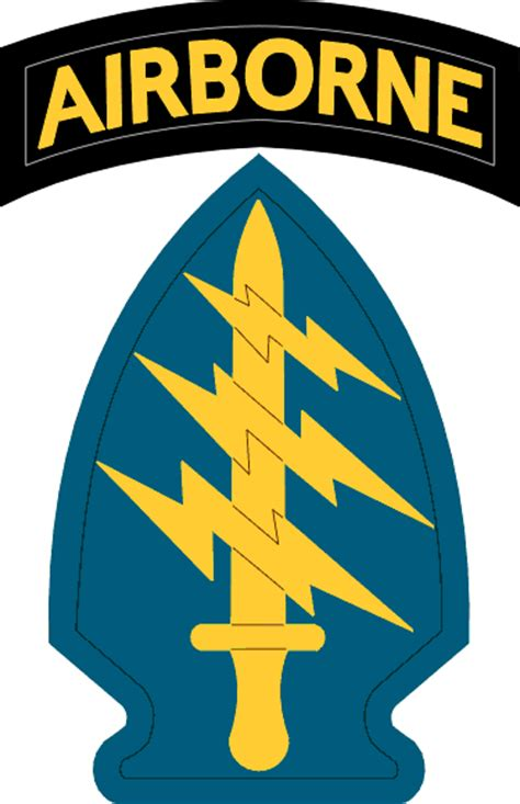 World Military and Police Forces: United States of America