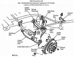 2001 Honda Civic Front Suspension Diagram