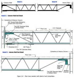 Metal Floor Joist Bridging by It Is From Chapter Two Of The Fema Report Into The Wtc