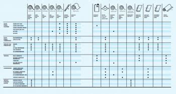 component check sheet  building products