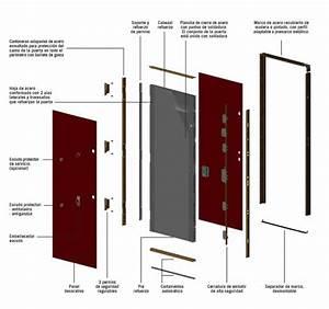 Puertas blindadas, acorazadas Barcelona Sistemas de seguridad inteligentes