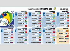 mundial de brazil vwith97