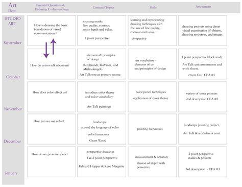 curriculum map template madinbelgrade