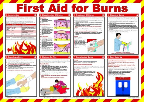 burns  aid images   guide