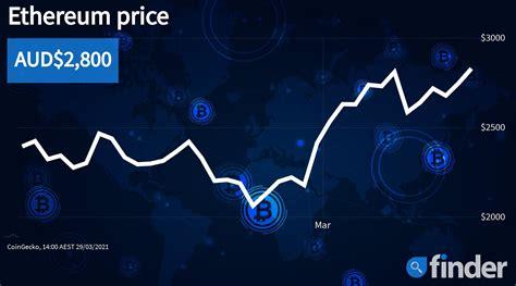What is behind Ethereum's soaring price? | finder.com.au
