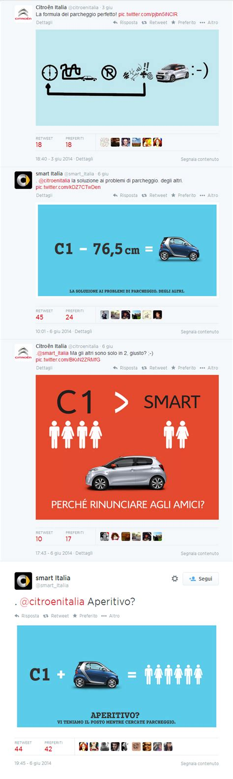 si鑒e social citroen social media marketing parcheggio ed aperitivo