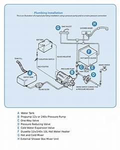 Aqueous Water Heater  6l 12v    Pressure Pump