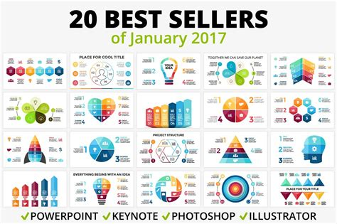Territories 2017 Top 20 Top 20 Infographics Of January 2017 Presentation