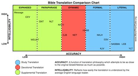 Gay Man Sues Bible Publisher For m For Causing Him