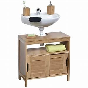 meuble dessous de lavabo ou evier 2 portes 1 etagere With lavabo et meuble