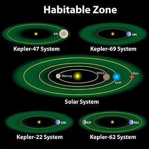 Kepler - KIDS DISCOVER