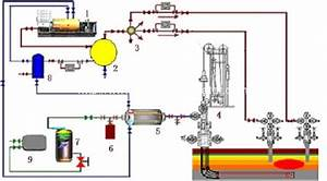 17 2mpa High Pressure Oil Residue Steam Injected Boilers