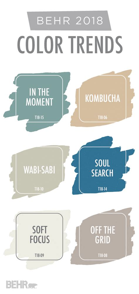 paint colors that help you focus this gorgeous paint color palette is just a sling of