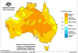2013 was australia s year on record thanks to days warm nights across the country