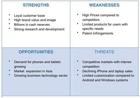 swot analysis  apple marketing tips  ecommerce