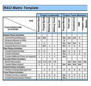 Sample Raci Chart