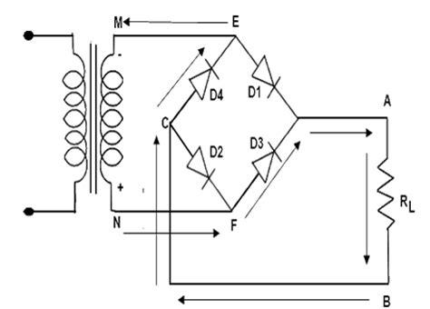 full wave bridge rectifier uncontrolled working