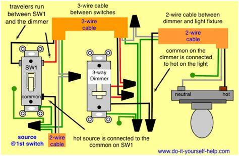 three way dimmer switch wiring diagram 3 way switch wiring diagrams do it yourself help