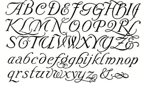 different lettering styles fonts lettering style script different letter styles essentials of lettering chapter 64340