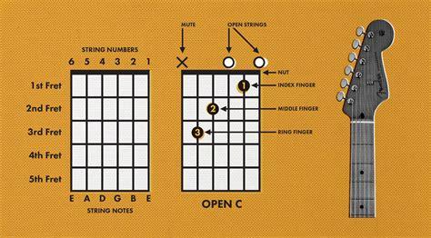 How Read Guitar Chords Chord Charts Fender