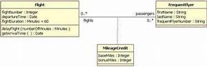 Fundamentos B U00e1sicos De Uml  O Diagrama De Classes
