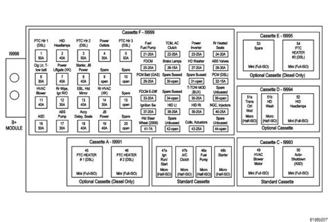 2009 Jeep Grand Fuse Diagram by Where Is The Fuse Box Located In 2009 Jeep Grand