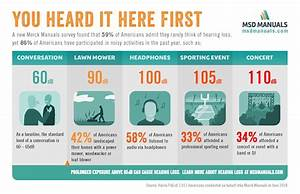 Advancing Research In And Acceptance Of Hearing Loss