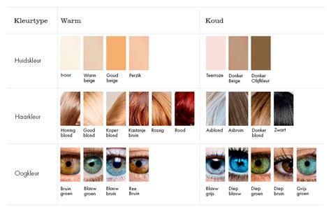 welke haarkleur