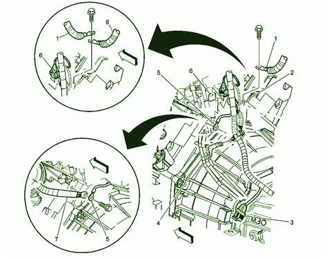 Carfusebox Fuse Box Diagram For Chevrolet Suburban