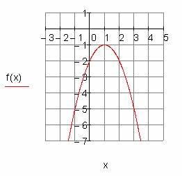 Quadratische Funktionen A Berechnen : l sungen grundlagen quadratische funktionen i mathe brinkmann ~ Themetempest.com Abrechnung