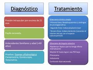 Centro de cirugía ocular y enfermedades visuales en Bogotá