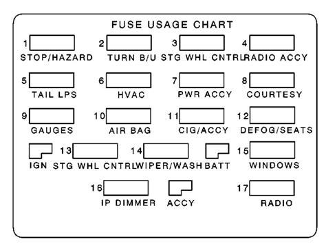 94 Firebird Fuse Box by Pontiac Firebird 1997 Fuse Box Diagram Auto Genius
