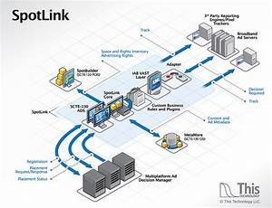 This Technology Launches Spotlink Open